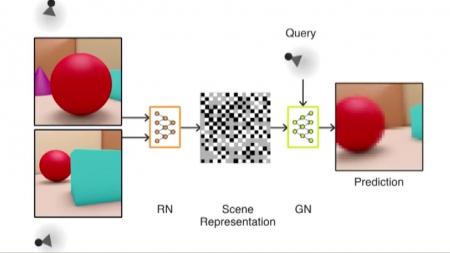 앞모습만으로 뒷모습 예측하는 AI 개발