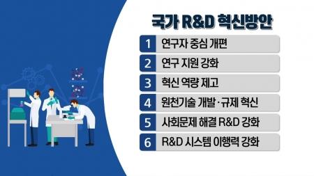 국가과학기술자문회의…R&D 혁신방안 심의·확정
